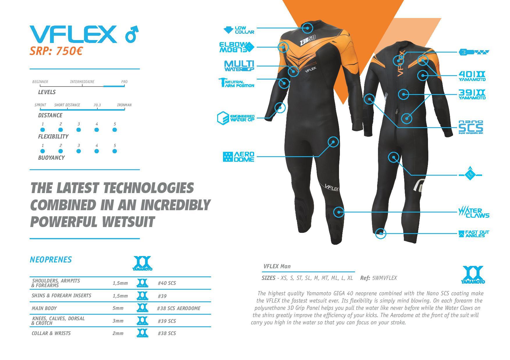 Z3R0D_17PRINT_fiches_wetsuits_A4_en-page-002